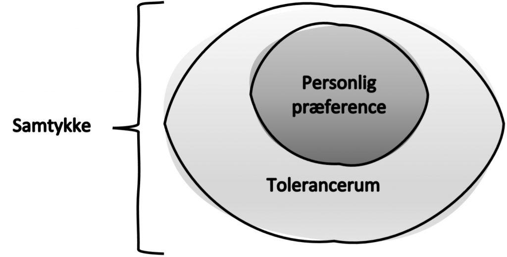 Tolerancerum